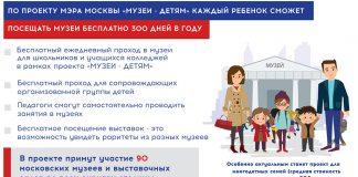 Музеи-детям проект